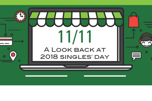 11/11 A look back at 2018 Singles' Day