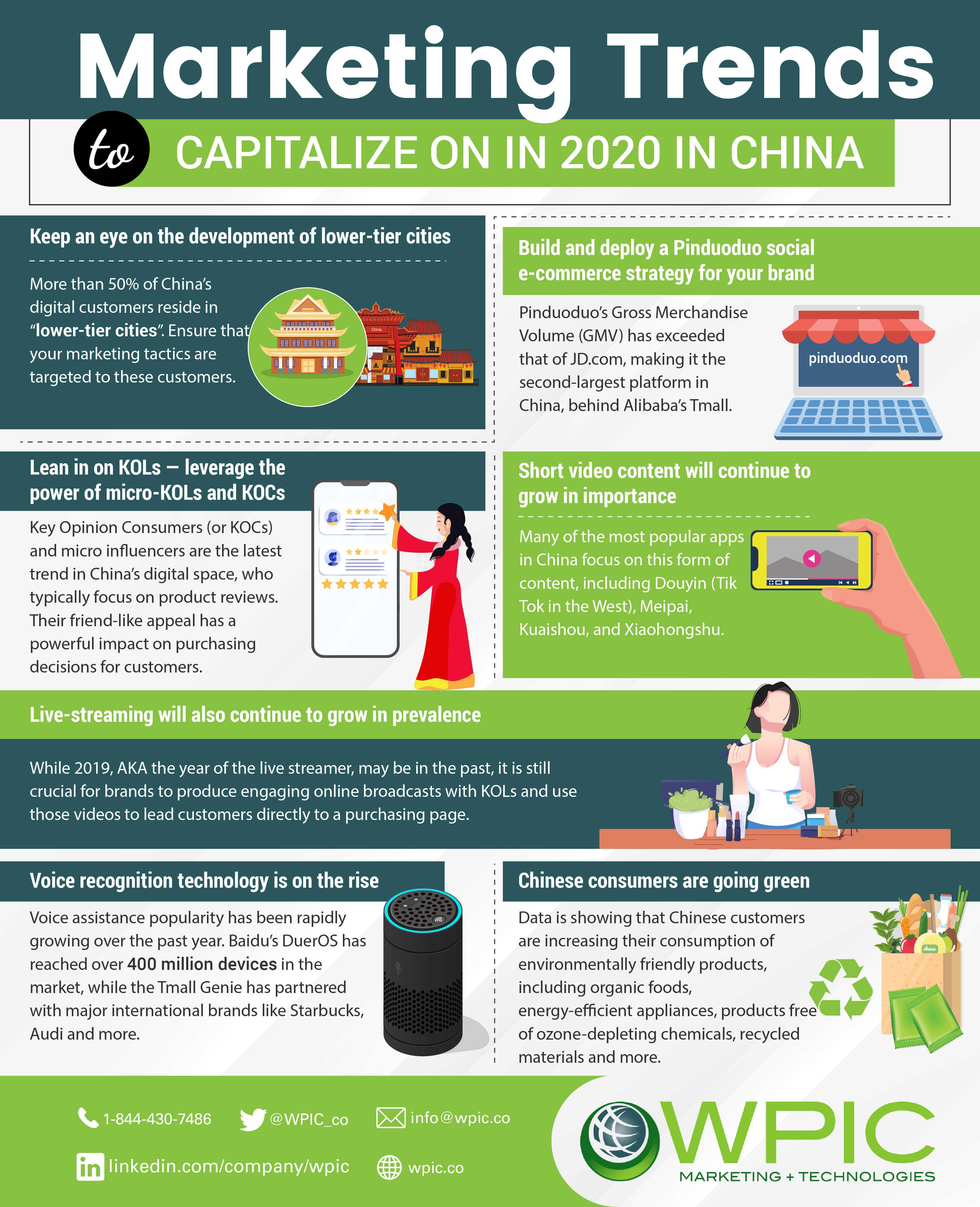 Marketing trends to capitalize on in 2020 in China infographic