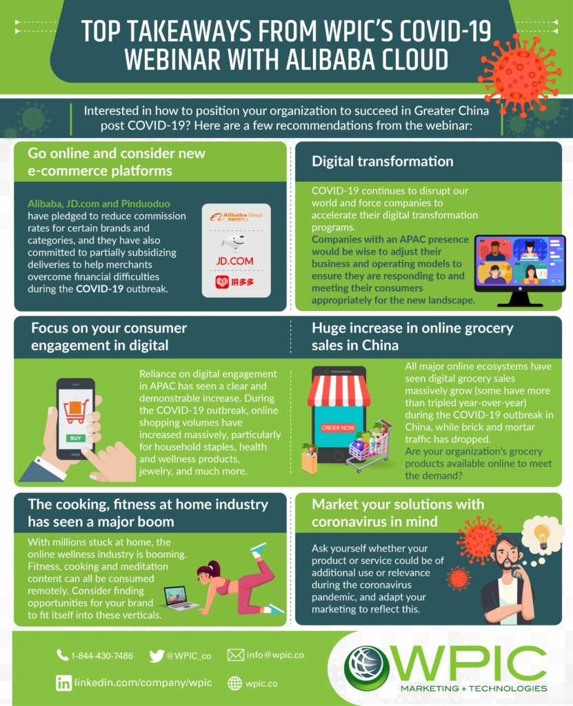 Top Takeaways from WPIC's COVID-19 Webinar with Alibaba Cloud infographic