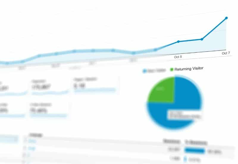 Can organizations use Google Analytics in China?