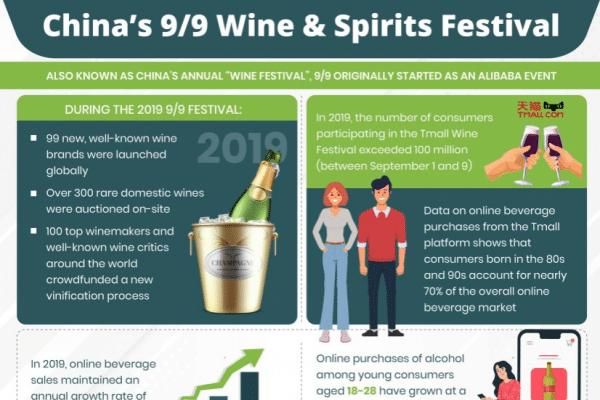 China's 9/9 Wine & Spirits Festival