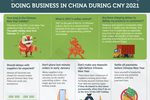 Important reminders for brands doing business during Chinese New Year 2021