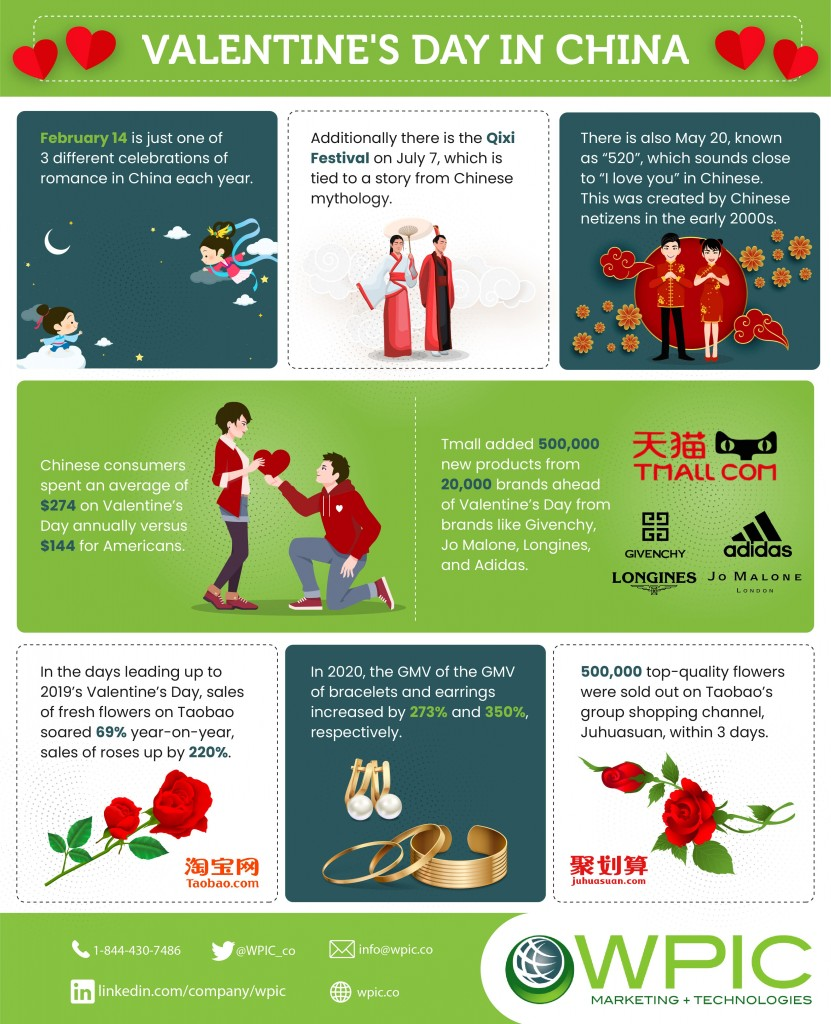 Valentines' Day in China